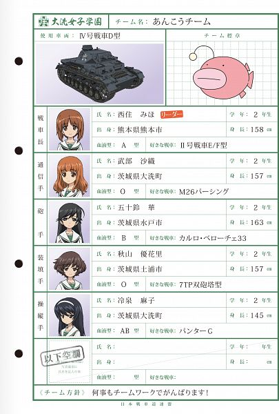 Anglerfish Team - GIRLS und PANZER