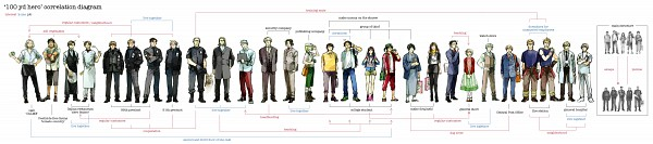 Tags: Anime, OYO, Axis Powers: Hetalia, South Italy, Taiwan, Russia, Denmark, Germania, France, United States, Poland, Prussia, Canada