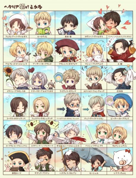 Tags: Anime, Axis Powers: Hetalia, Sweden, Prussia, United Kingdom, Turkey, Switzerland, Lithuania, Canada, Shinatty-chan, China, United States, Poland