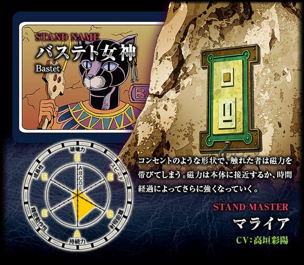 Bastet (Stand) - Stardust Crusaders