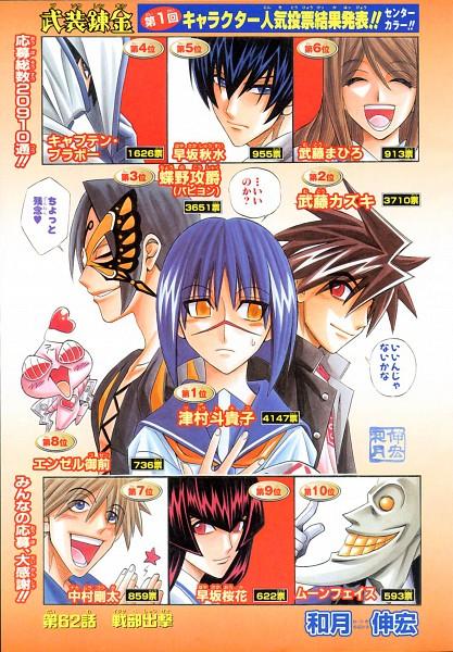 Tags: Anime, Busou Renkin, Nakamura Gouta, Chouno Koushaku, Sakimori Mamoru, Muto Mahiro, Tsumura Tokiko, Moon Face, Hayasaka Ouka, Muto Kazuki, Hayasaka Shusui, Scan, Manga Page