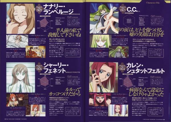 Tags: Anime, Sunrise (Studio), CODE GEASS: Hangyaku no Lelouch, Nunnally Lamperouge, Shirley Fenette, Kallen Stadtfeld, C.C., Official Art, Magazine (Source), Scan, Code Geass: Lelouch Of The Rebellion