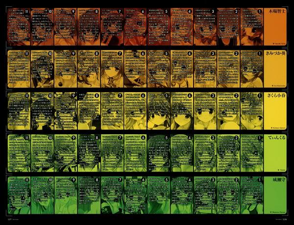 Tags: Anime, Dengeki Moeoh Ten Colors, Dengeki Moeoh