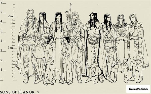 House of Fëanor - The Lord of the Rings