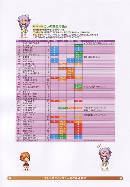 Tags: Anime, Shigatake, Vanillaware, Kumabon Dash, Kumatanchi, Ushi-oneesan, Kuma-tan, Ushimimi, Pixiv