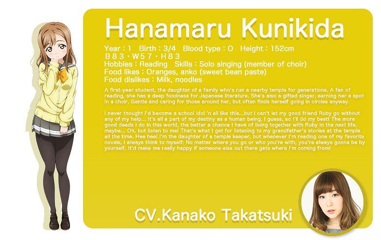 Tags: Anime, Murota Yuuhei, Sunrise (Studio), Love Live! Sunshine!!, Kunikida Hanamaru, Takatsuki Kanako (Character), Official Art, Cover Image, PNG Conversion, Hanamaru Kunikida