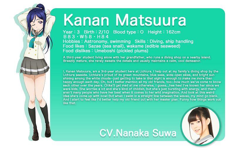 Matsuura Kanan - Love Live! Sunshine!!