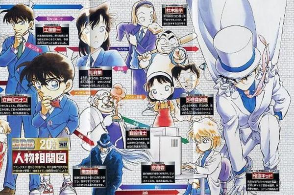 Tags: Anime, Aoyama Goushou, Meitantei Conan, Magic Kaito, Kudou Shinichi, Gin (Meitantei Conan), Suzuki Sonoko, Kaitou Kid, Kuroba Kaito, Mouri Ran, Tsuburaya Mitsuhiko, Agasa Hiroshi, Edogawa Conan, Detective Conan