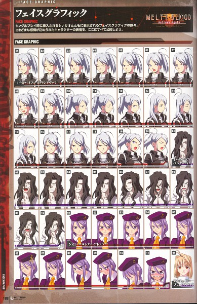 Tags: Anime, Takeuchi Takashi, TYPE-MOON, French-Bread (Studio), Melty Blood Actress Again Capture Guidebook, Melty Blood, Arcueid Brunestud, Riesbyfe Stridberg, Michael Roa Valdamjong, Sion Eltnam Atlasia, Official Art