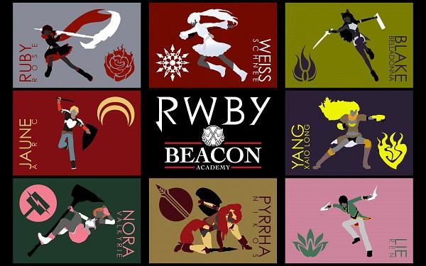 Tags: Anime, RWBY, Nora Valkyrie, Ruby Rose, Jaune Arc, Yang Xiao Long, Lie Ren, Blake Belladonna, Pyrrha Nikos, Weiss Schnee, HD Wallpaper, Artist Request, Wallpaper