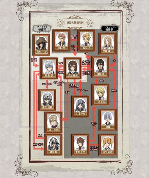 Tags: Anime, Vampire Knight, Aidou Hanabusa, Yuki Cross, Shiki Senri, Seiren, Kiryuu Zero, Toga Yagari, Kain Akatsuki, Kurenai Maria, Kuran Kaname, Touya Rima, Ichijou Takuma